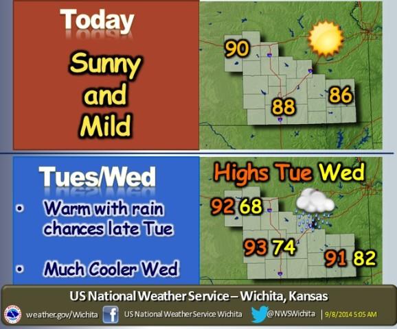 Warm Start, Then Unseasonably Cool Week