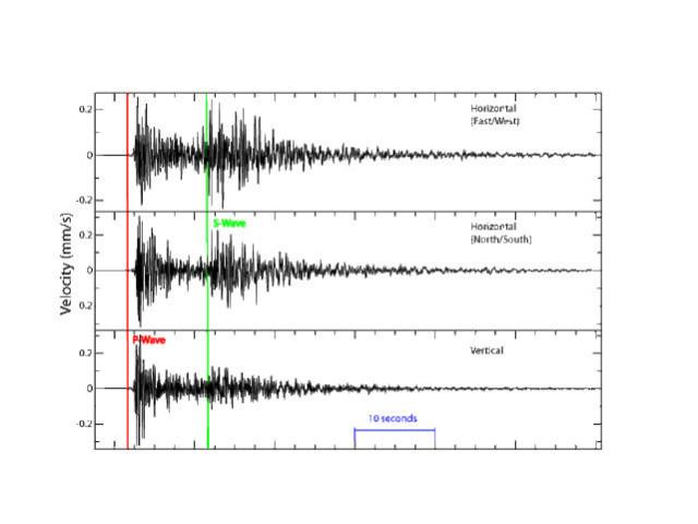 Four More Earthquakes Shake Kansas