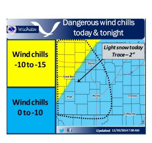 Arctic Cold, Dangerous Wind Chills