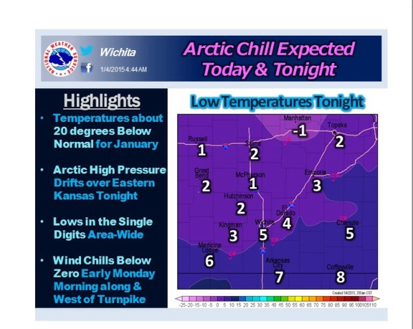Snow Followed By Arctic Cold